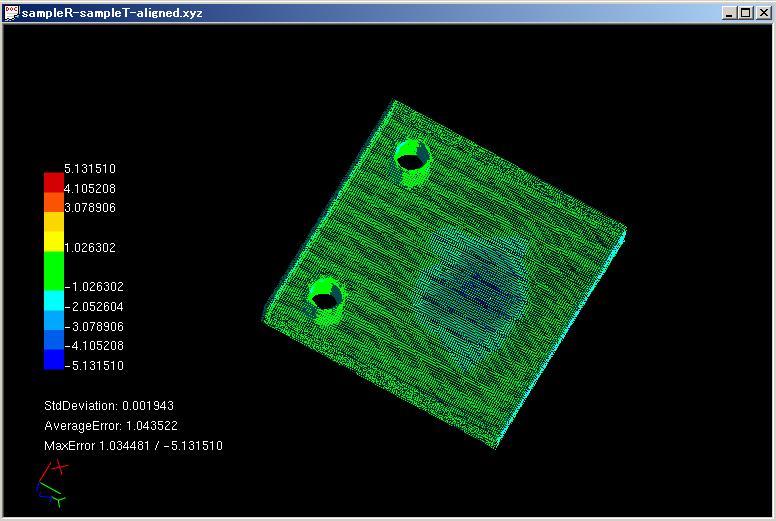 点群・ポリゴン処理ソフトAlign3D