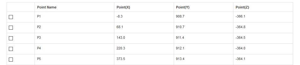 計測結果の座標値一覧